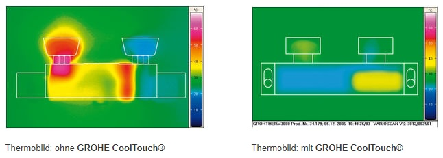 Grohe-CoolTouch-Thermobild